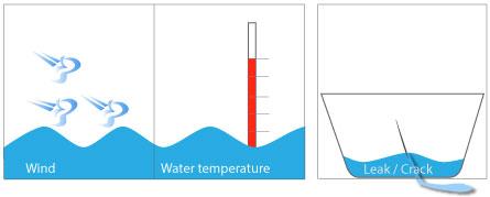 Pool Leak Repair Serivce In Sachse Wylie And Garland